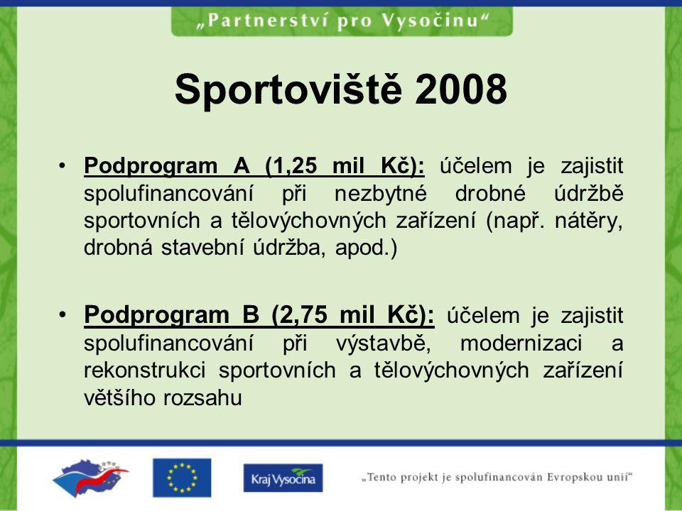 Sportoviště 2008 Podprogram A (1,25 mil Kč): účelem je zajistit spolufinancování při nezbytné drobné údržbě sportovních a tělovýchovných zařízení (např.