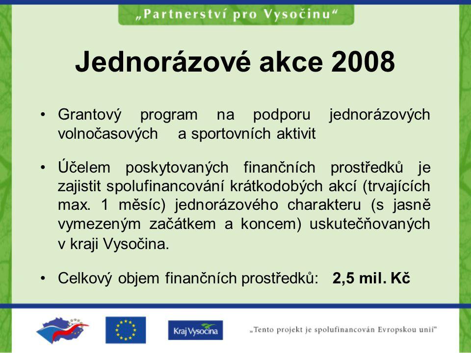 Jednorázové akce 2008 Grantový program na podporu jednorázových volnočasových a sportovních aktivit Účelem poskytovaných finančních prostředků je zajistit spolufinancování krátkodobých akcí (trvajících max.