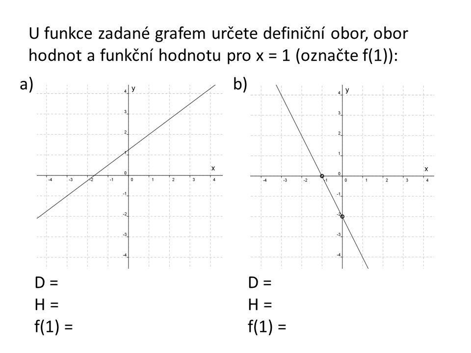 U funkce zadané grafem určete definiční obor, obor hodnot a funkční hodnotu pro x = 1 (označte f(1)): a)b) D = H = f(1) = D = H = f(1) =