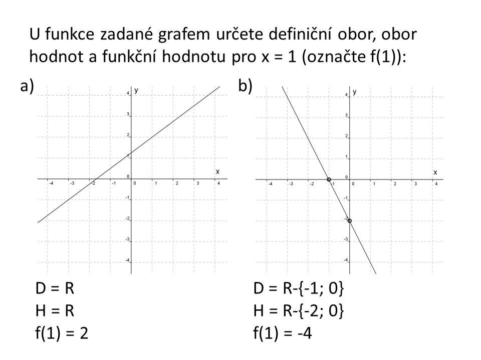 U funkce zadané grafem určete definiční obor, obor hodnot a funkční hodnotu pro x = 1 (označte f(1)): a)b) D = R H = R f(1) = 2 D = R-{-1; 0} H = R-{-
