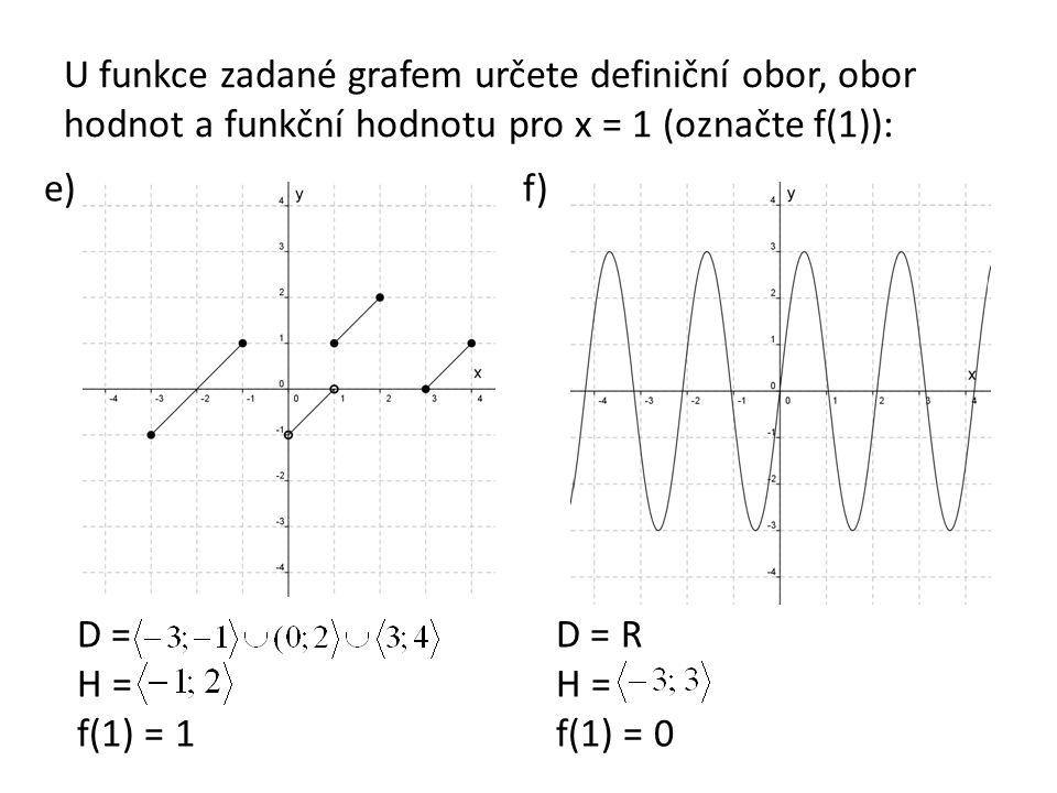U funkce zadané grafem určete definiční obor, obor hodnot a funkční hodnotu pro x = 1 (označte f(1)): e)f) D = H = f(1) = 1 D = R H = f(1) = 0