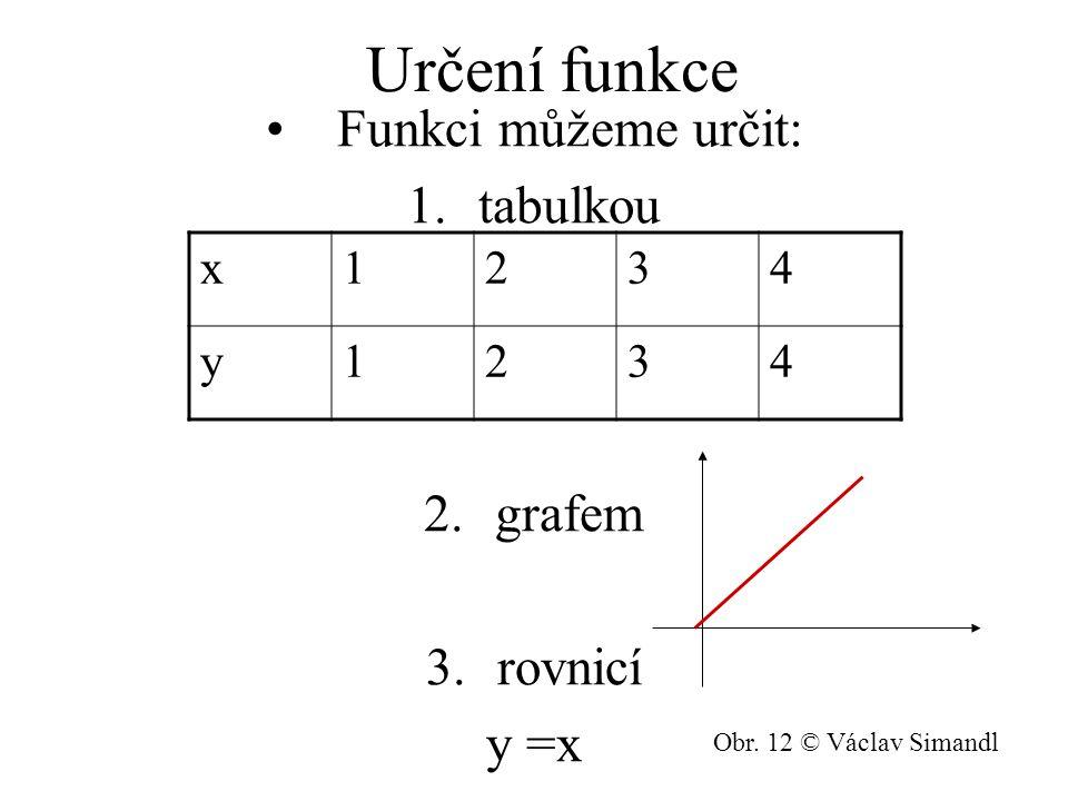 Určení funkce Funkci můžeme určit: 1.tabulkou 2.grafem 3.rovnicí y =x x1234 y1234 Obr. 12 © Václav Simandl