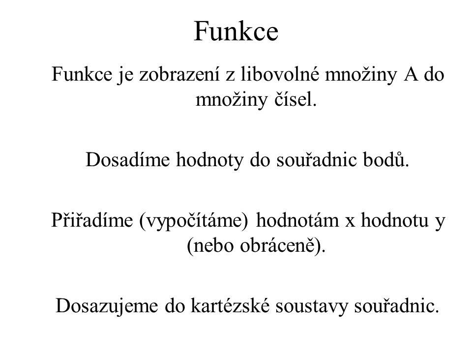 Funkce Funkce je zobrazení z libovolné množiny A do množiny čísel. Dosadíme hodnoty do souřadnic bodů. Přiřadíme (vypočítáme) hodnotám x hodnotu y (ne
