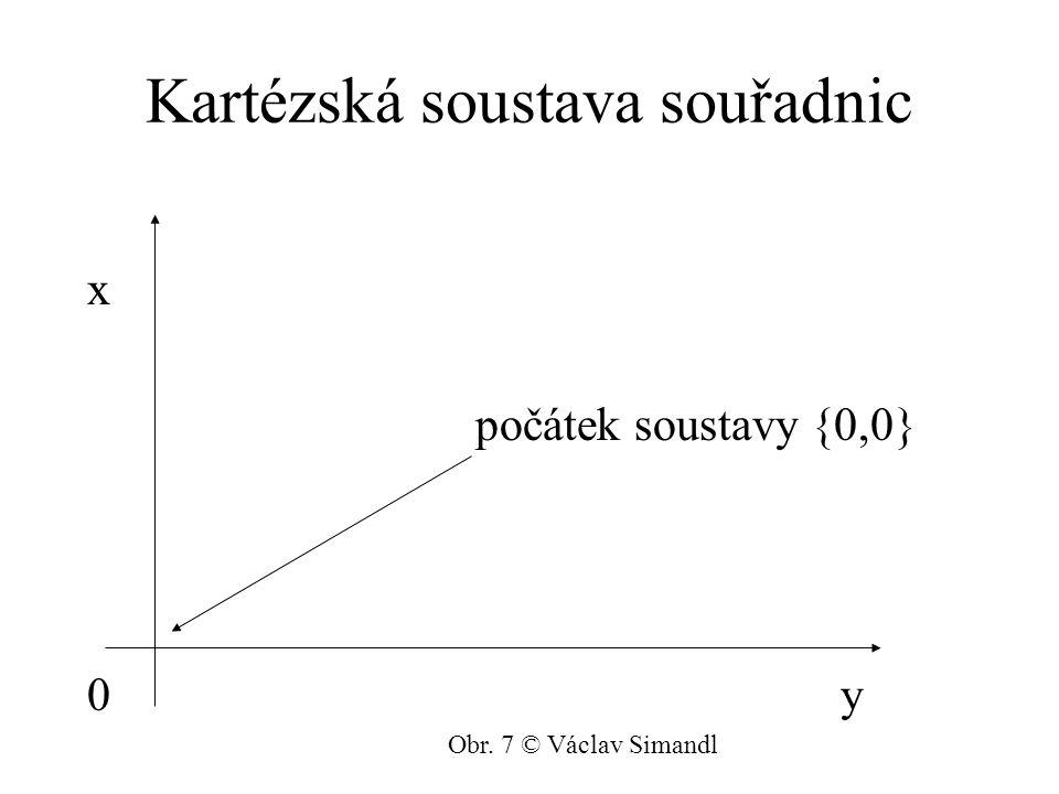 Kartézská soustava souřadnic x počátek soustavy {0,0} 0 y Obr. 7 © Václav Simandl