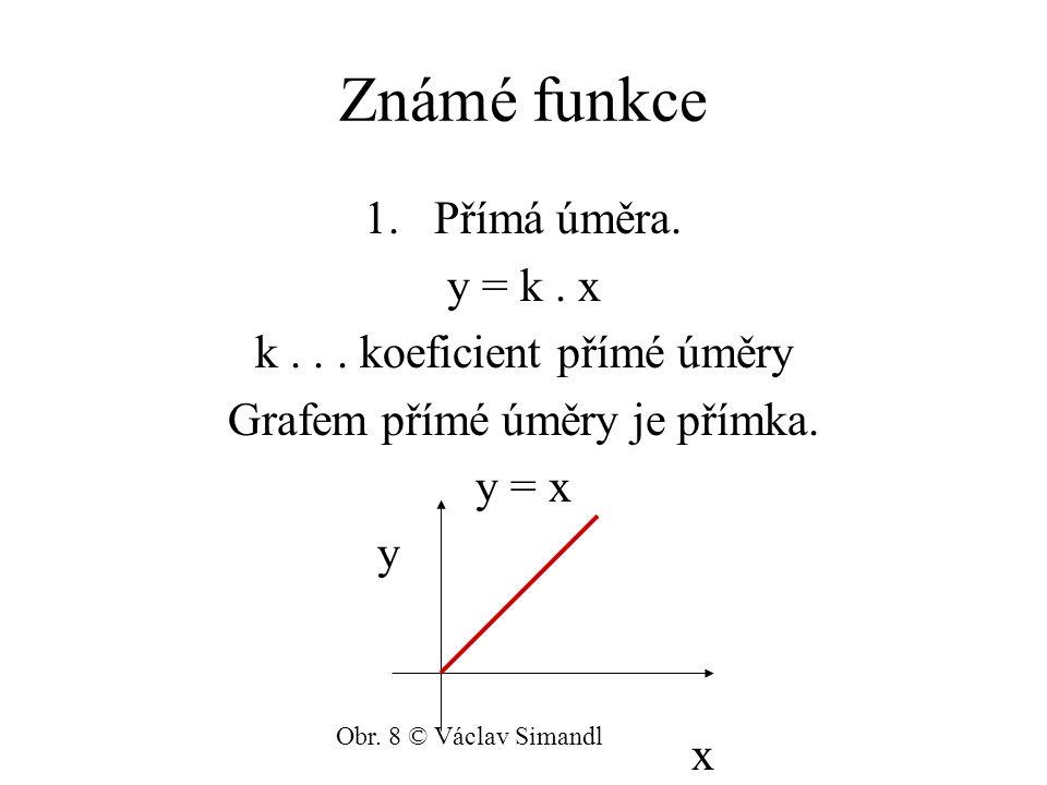 Známé funkce 1.Přímá úměra. y = k. x k... koeficient přímé úměry Grafem přímé úměry je přímka. y = x y x Obr. 8 © Václav Simandl