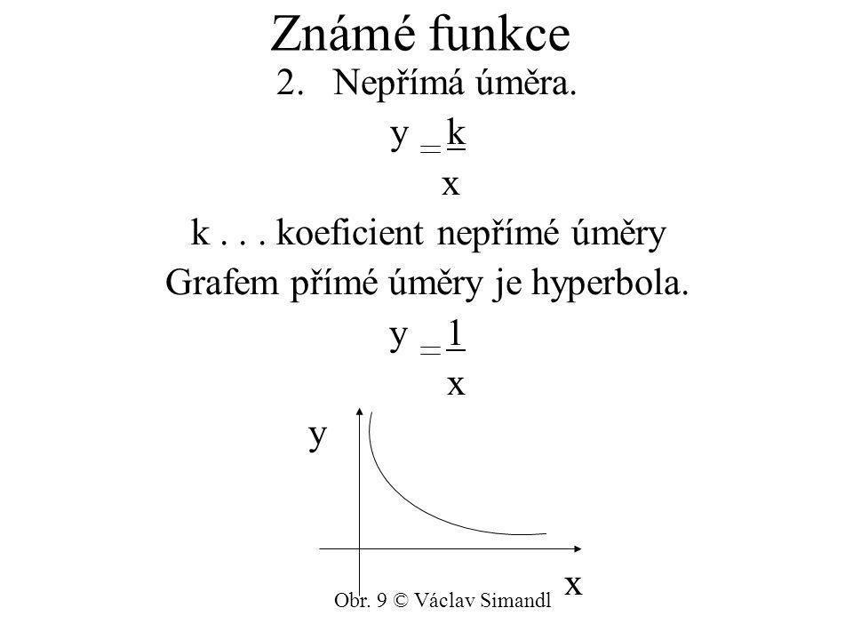 Známé funkce 2.Nepřímá úměra. y k x k... koeficient nepřímé úměry Grafem přímé úměry je hyperbola. y 1 x y x Obr. 9 © Václav Simandl