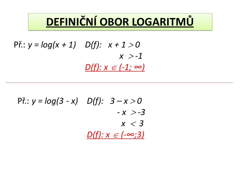 DEFINIČNÍ OBOR LOGARITMŮ y = log(4x + 3) D(f): 4x + 3  0 4x  -3 D(f):