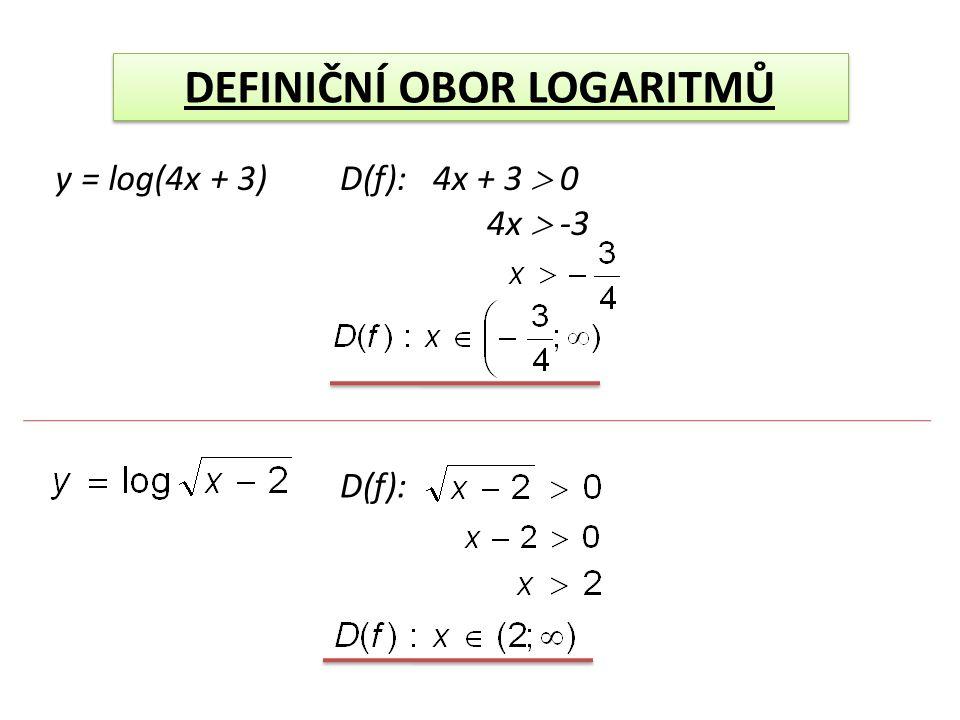 DEFINIČNÍ OBOR LOGARITMŮ log x + log(x + 1) D(f): x  0 Λ x + 1  0 x  -1 0 D(f): x  (0; ∞) log (x 2 – 4) D(f): x 2 – 4  0 x 1 = 2 Λ x 2 = -2 -2 2 + - + D(f): x  (-∞;-2) ∪ (2;∞)
