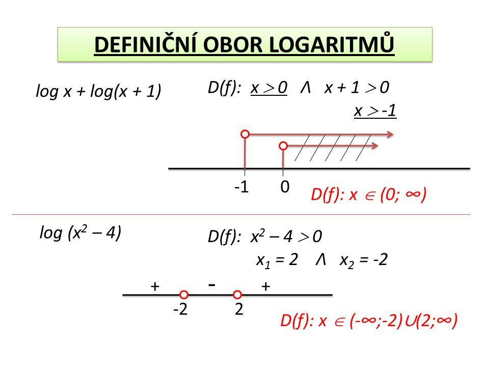 DEFINIČNÍ OBOR LOGARITMŮ D(f): log(x – 2) ≠ 0 Λ x – 2  0 log(x – 2) ≠ log 1 Λ x  2 x – 2 ≠ 1 x ≠ 3 Λ x  2 D(f): x  (2;∞) -  3  0 = log 1