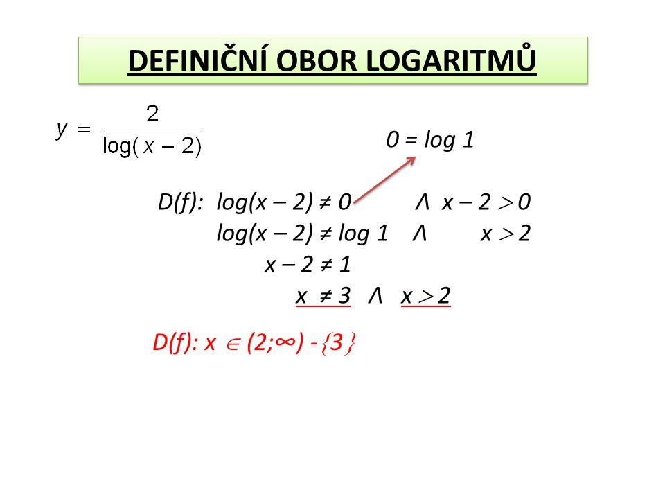 DEFINIČNÍ OBOR LOGARITMŮ D(f): log x – 2 ≠ 0 Λ x  0 log x ≠ 2 Λ x  0 log x ≠ log100 x ≠ 100 Λ x  0 D(f): x  (0;∞) -  100  2 = log x x = a y x = 10 2 x = 100 2 = log 100