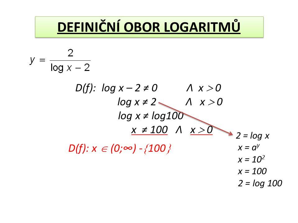 DEFINIČNÍ OBOR LOGARITMŮ Určete D(f) logaritmů: