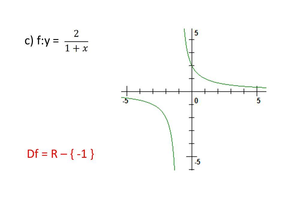c) f:y = Df = R – { -1 }