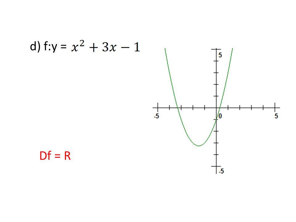 d) f:y = Df = R