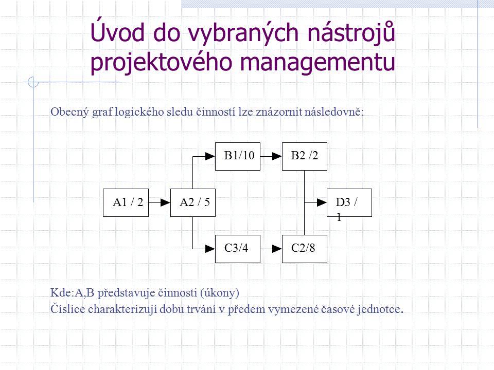 Úvod do vybraných nástrojů projektového managementu Obecný graf logického sledu činností lze znázornit následovně: Kde:A,B představuje činnosti (úkony