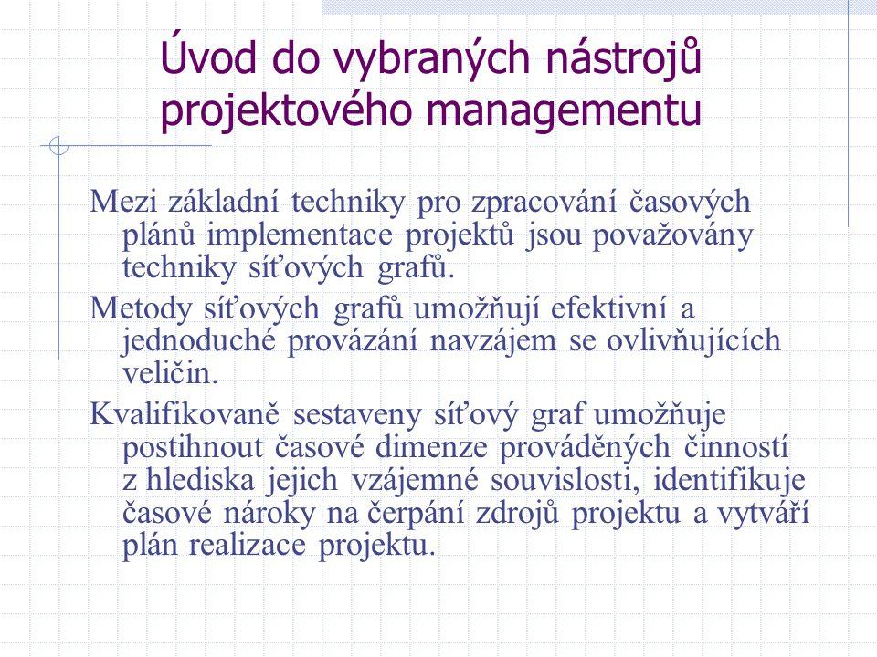 Úvod do vybraných nástrojů projektového managementu Mezi základní techniky pro zpracování časových plánů implementace projektů jsou považovány technik