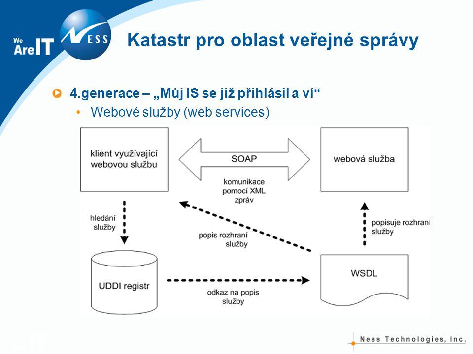 """Katastr pro oblast veřejné správy 4.generace – """"Můj IS se již přihlásil a ví"""" Webové služby (web services)"""