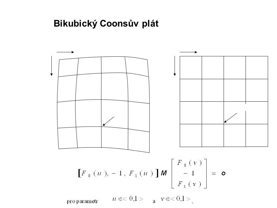 u v u v u 2,v 3 Bikubický Coonsův plát