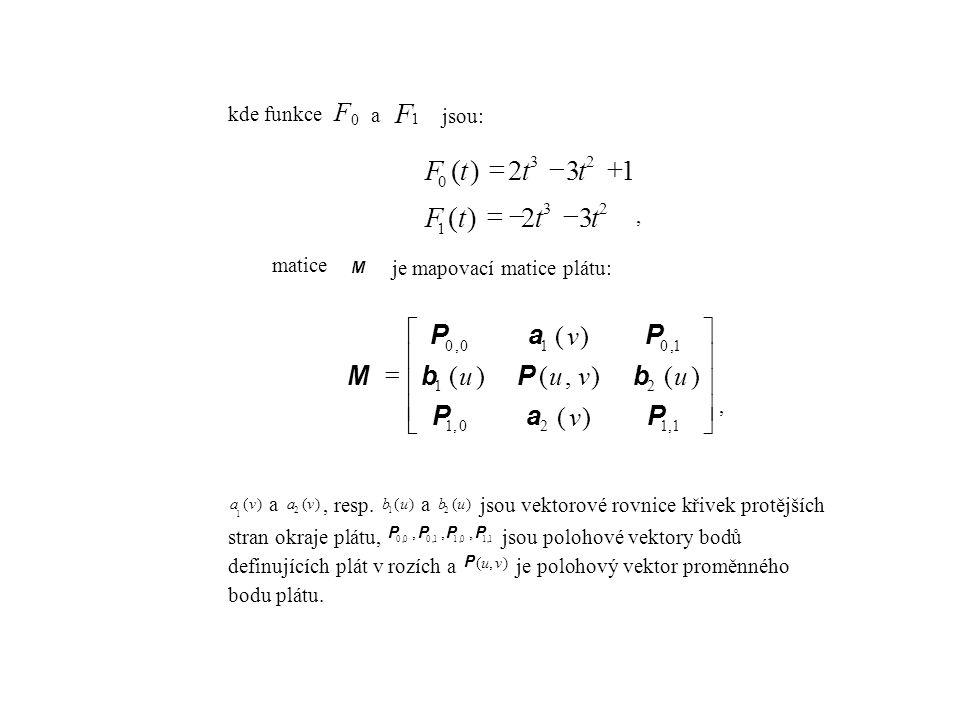 kde funkce 0 F a 1 F jsou: 23 1 23 0 32)( 132)( tttF tttF  , matice M je mapovací matice plátu:            1,120,1 21 1,010,0 )( )(),()( )( PaP bPb PaP M v uvuu v, )( 1 va a )( 2 va, resp.