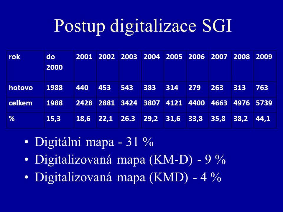 Postup digitalizace SGI Digitální mapa - 31 % Digitalizovaná mapa (KM-D) - 9 % Digitalizovaná mapa (KMD) - 4 % rok do 2000 200120022003200420052006200720082009 hotovo1988440453543383314279263313763 celkem1988242828813424380741214400466349765739 %15,318,622,126.329,231,633,835,838,244,1