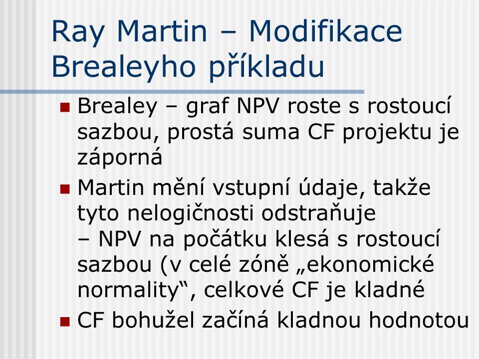 Ray Martin – Modifikace Brealeyho příkladu Brealey – graf NPV roste s rostoucí sazbou, prostá suma CF projektu je záporná Martin mění vstupní údaje, t