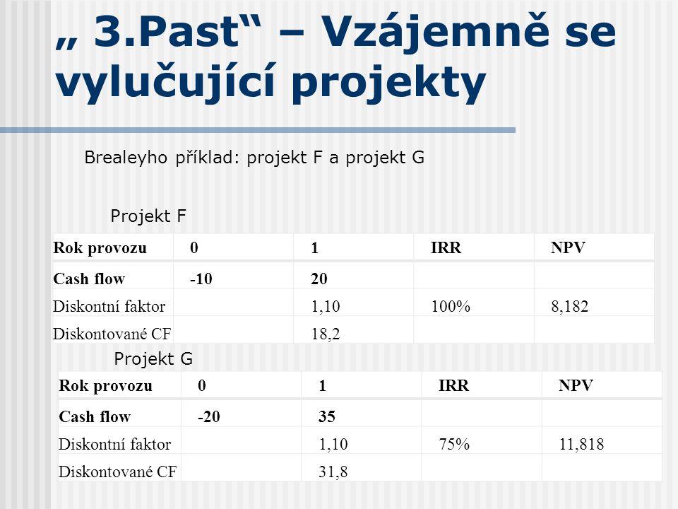 """"""" 3.Past"""" – Vzájemně se vylučující projekty Rok provozu01IRRNPV Cash flow-1020 Diskontní faktor 1,10100%8,182 Diskontované CF 18,2 Rok provozu01IRRNPV"""