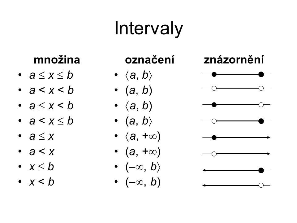 Maximum a minimum minimum, maximum minimum maximum minimum maximum označení  a, b  (a, b)  a, b) (a, b   a, +  ) (a, +  ) (– , b  (– , b)