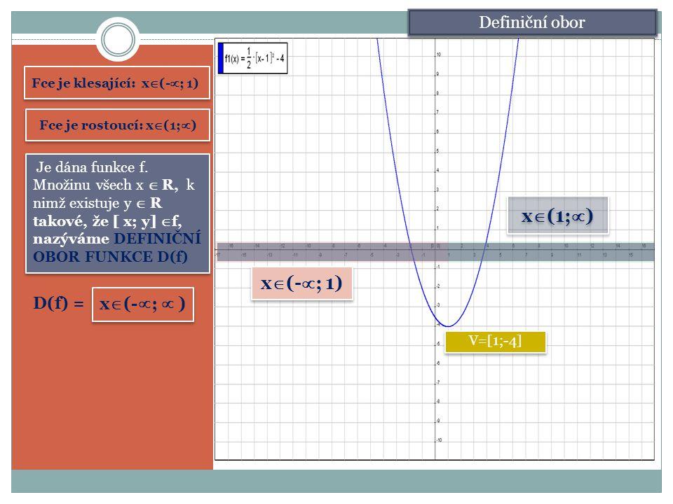 V=[1;-4] Fce je klesající: x  (-  ; 1) Fce je rostoucí: x  (1;  ) x  (-  ; 1) x  (1;  ) Definiční obor Je dána funkce f.