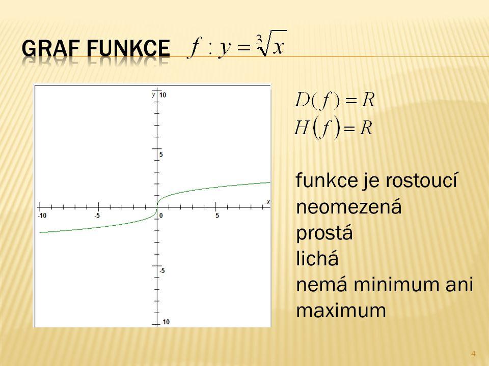4 funkce je rostoucí neomezená prostá lichá nemá minimum ani maximum
