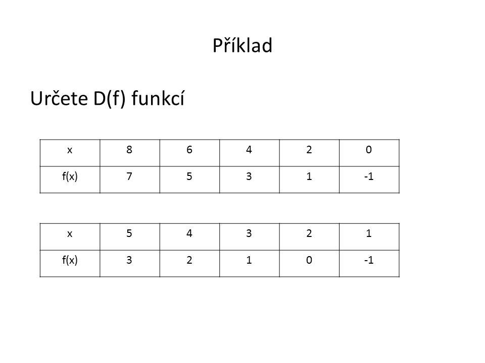 Příklad Určete D(f) funkcí x54321 f(x)3210 x86420 f(x)7531