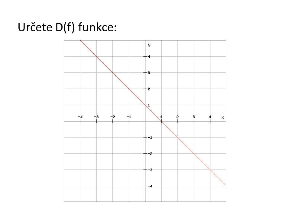 Určete D(f) funkce: