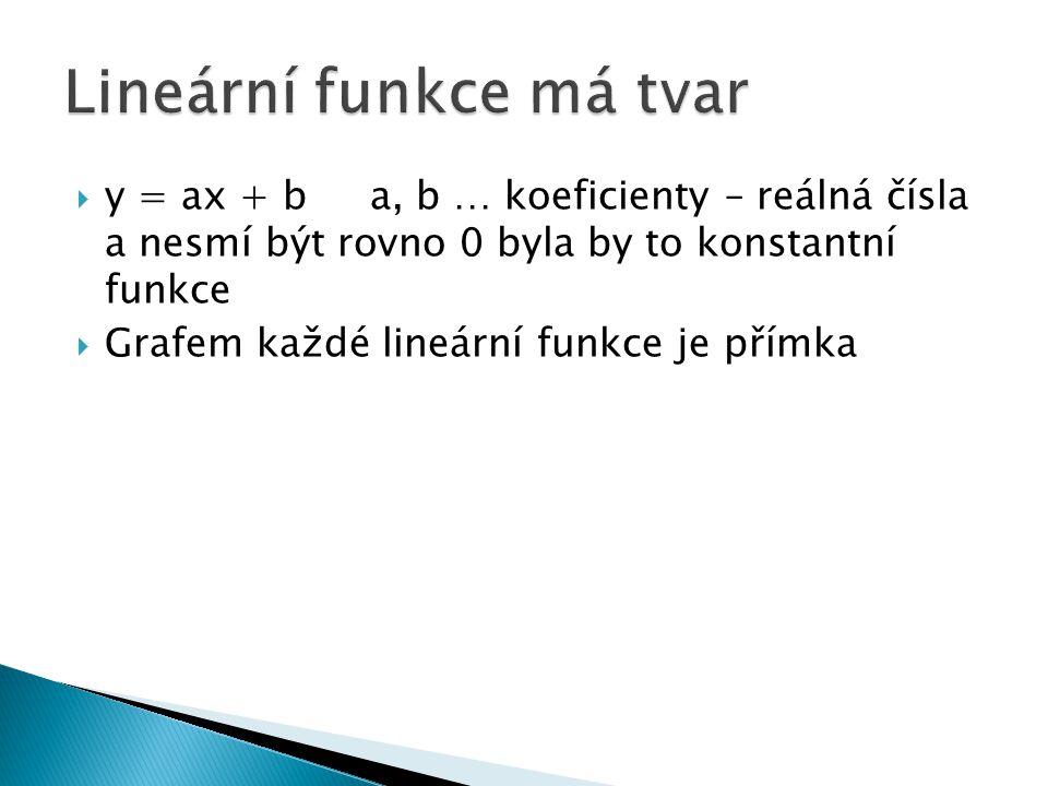  y = ax + b a, b … koeficienty – reálná čísla a nesmí být rovno 0 byla by to konstantní funkce  Grafem každé lineární funkce je přímka
