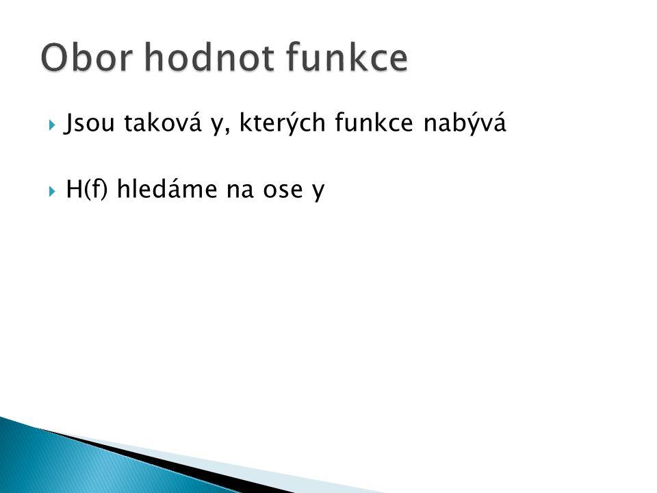  Jsou taková y, kterých funkce nabývá  H(f) hledáme na ose y