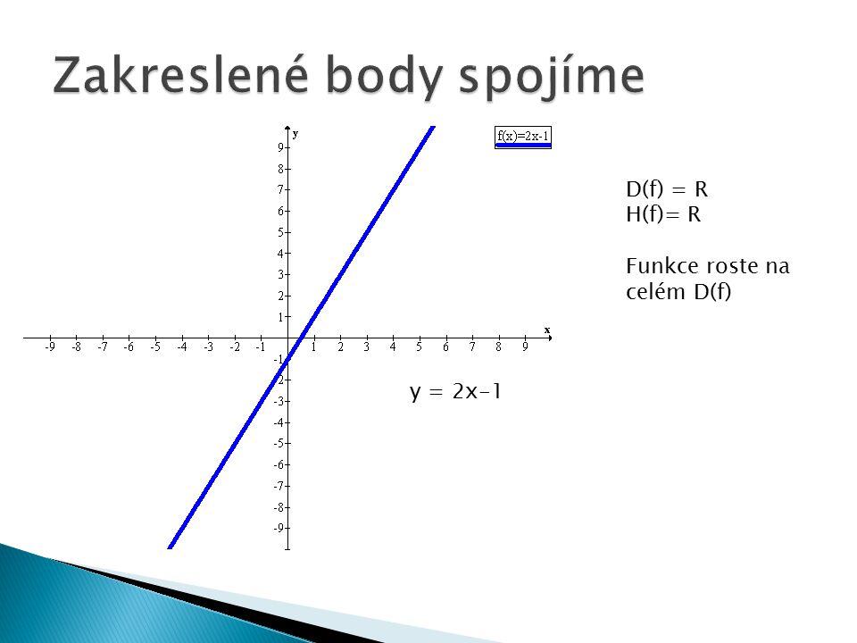 y = 2x-1 D(f) = R H(f)= R Funkce roste na celém D(f)
