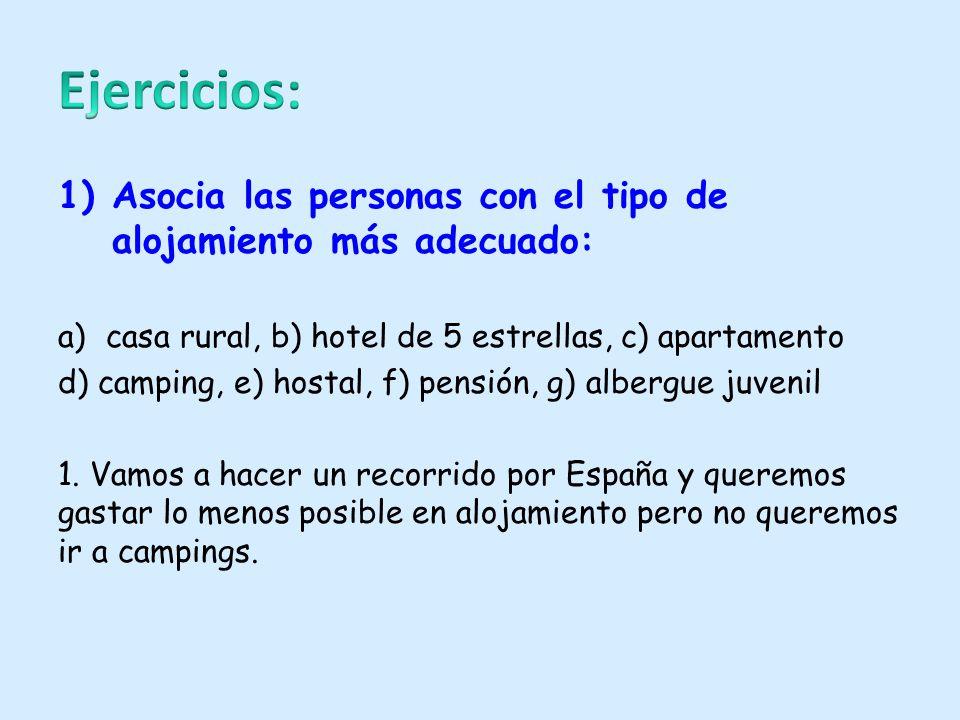 1)Asocia las personas con el tipo de alojamiento más adecuado: a)casa rural, b) hotel de 5 estrellas, c) apartamento d) camping, e) hostal, f) pensión, g) albergue juvenil 1.