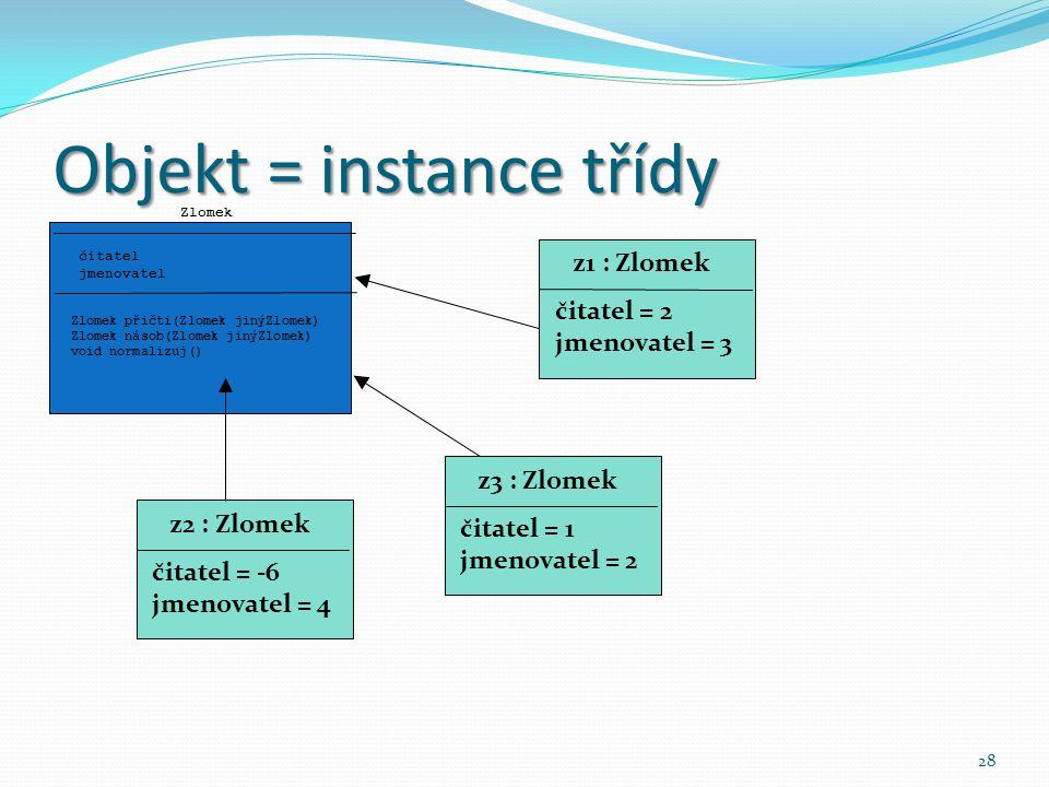 28 Objekt = instance třídy Zlomek čitatel jmenovatel Zlomek přičti(Zlomek jinýZlomek) Zlomek násob(Zlomek jinýZlomek) void normalizuj() z1 : Zlomek či