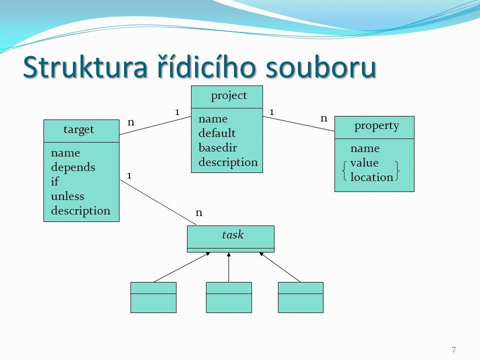 7 Struktura řídicího souboru project name default basedir description target name depends if unless description n 1 property name value location 1 n t