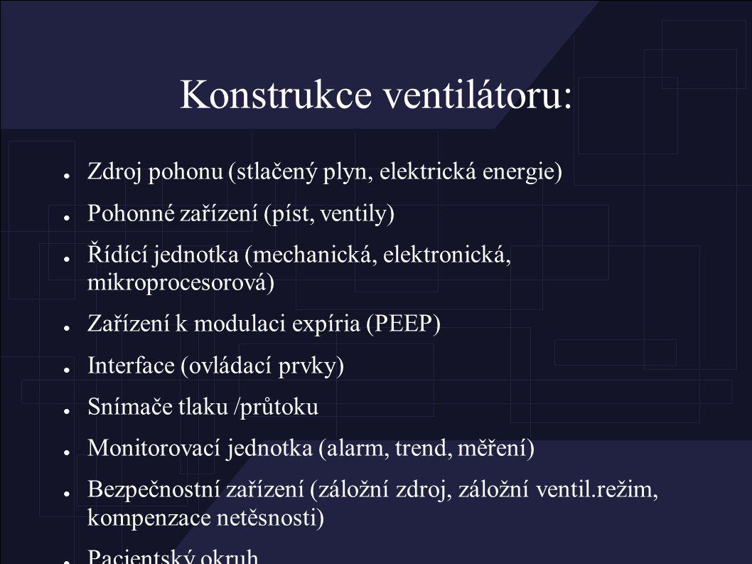 Konstrukce ventilátoru: ● Zdroj pohonu (stlačený plyn, elektrická energie) ● Pohonné zařízení (píst, ventily) ● Řídící jednotka (mechanická, elektronická, mikroprocesorová) ● Zařízení k modulaci expíria (PEEP) ● Interface (ovládací prvky) ● Snímače tlaku /průtoku ● Monitorovací jednotka (alarm, trend, měření) ● Bezpečnostní zařízení (záložní zdroj, záložní ventil.režim, kompenzace netěsnosti) ● Pacientský okruh