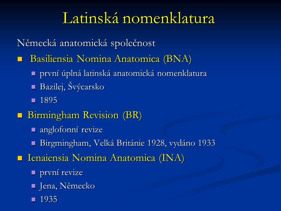Latinská nomenklatura Německá anatomická společnost Basiliensia Nomina Anatomica (BNA) Basiliensia Nomina Anatomica (BNA) první úplná latinská anatomi