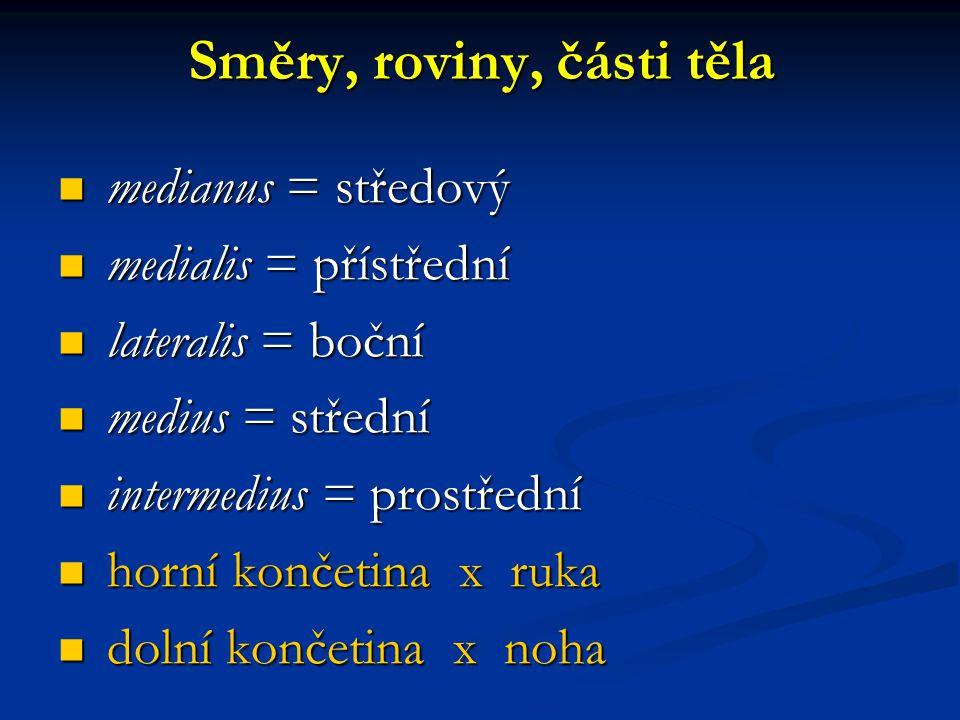 Směry, roviny, části těla medianus = středový medianus = středový medialis = přístřední medialis = přístřední lateralis = boční lateralis = boční medi