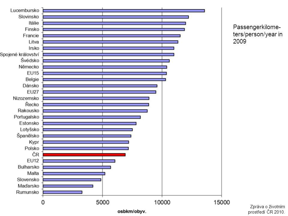 Passengerkilome- ters/person/year in 2009 Zpráva o životním prostředí ČR 2010.