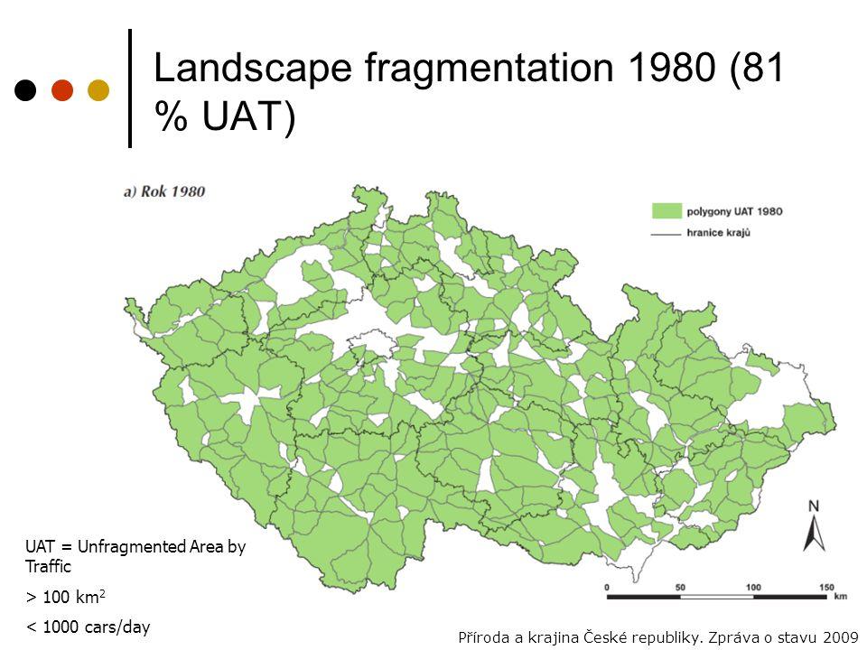 Landscape fragmentation 1980 (81 % UAT) Příroda a krajina České republiky.