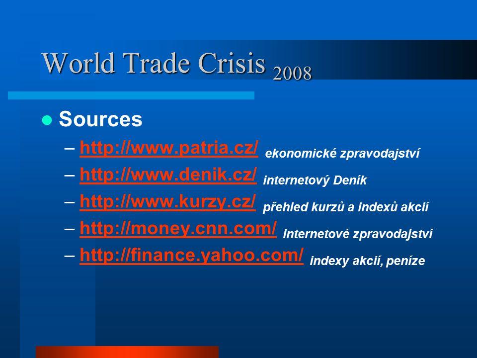 World Trade Crisis 2008 Sources –http://www.patria.cz/ ekonomické zpravodajstvíhttp://www.patria.cz/ –http://www.denik.cz/ internetový Deníkhttp://www.denik.cz/ –http://www.kurzy.cz/ přehled kurzů a indexů akciíhttp://www.kurzy.cz/ –http://money.cnn.com/ internetové zpravodajstvíhttp://money.cnn.com/ –http://finance.yahoo.com/ indexy akcií, penízehttp://finance.yahoo.com/