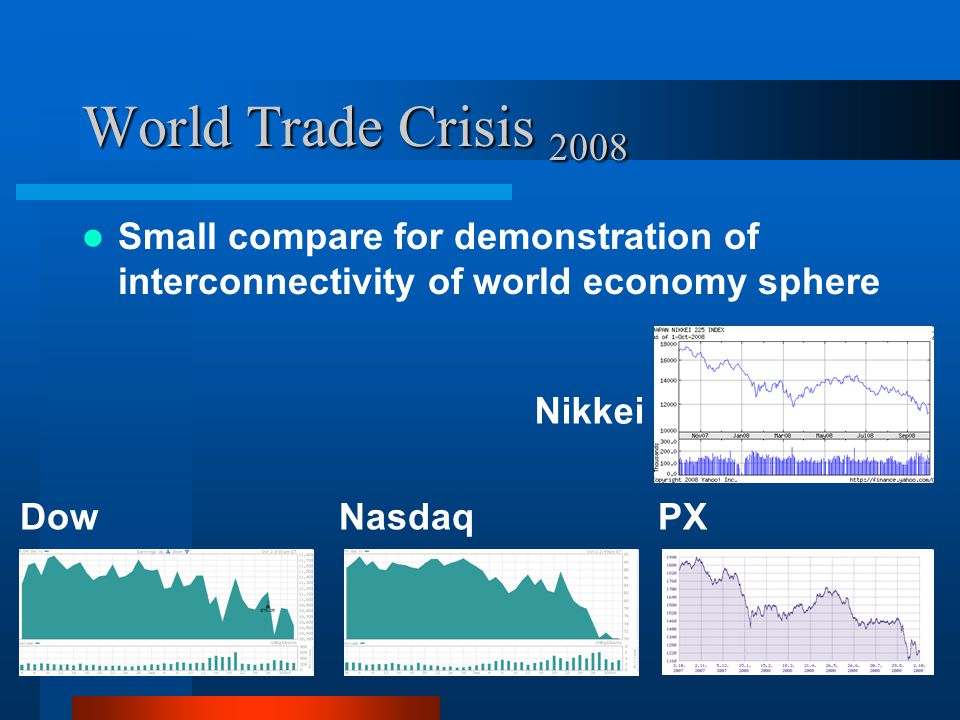 World Trade Crisis 2008 Small compare for demonstration of interconnectivity of world economy sphere Dow Nasdaq PX Nikkei