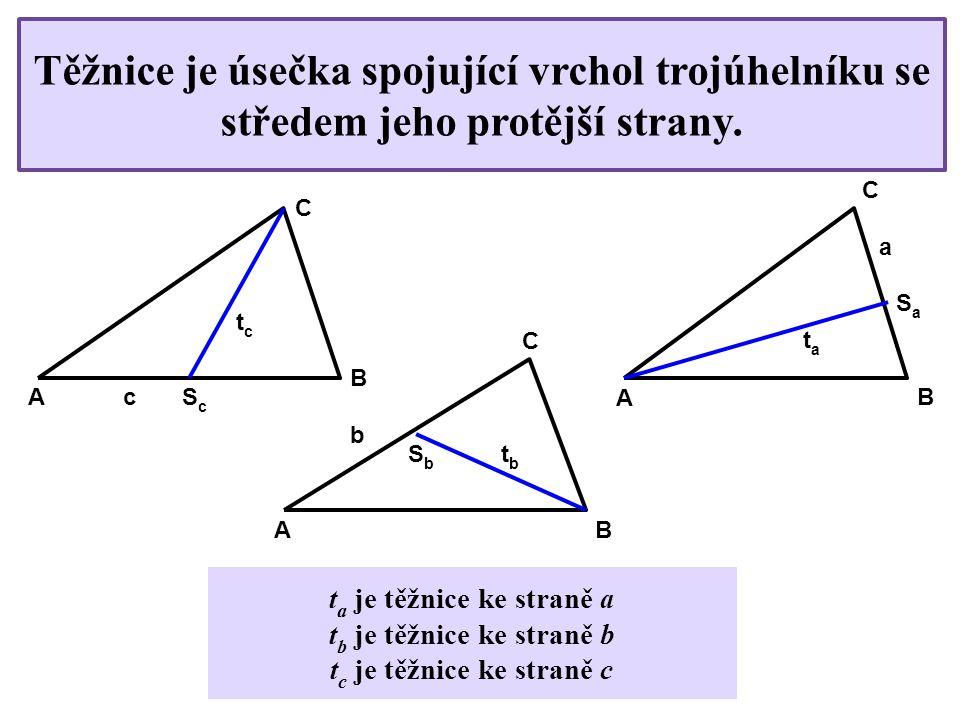 Každý trojúhelník má tedy tři těžnice a všechny se protínají v jednom bodě – těžišti T.