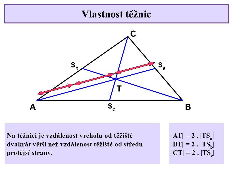 Zde můžeme sledovat, jak se měmí poloha těžnic vzhledem ke změně tvaru trojúhelníka.