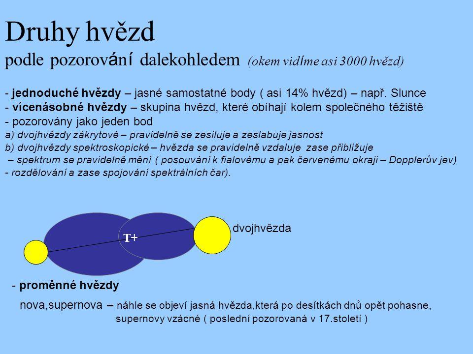 Druhy hvězd podle pozorov á n í dalekohledem (okem vid í me asi 3000 hvězd) - jednoduché hvězdy – jasné samostatné body ( asi 14% hvězd) – např.