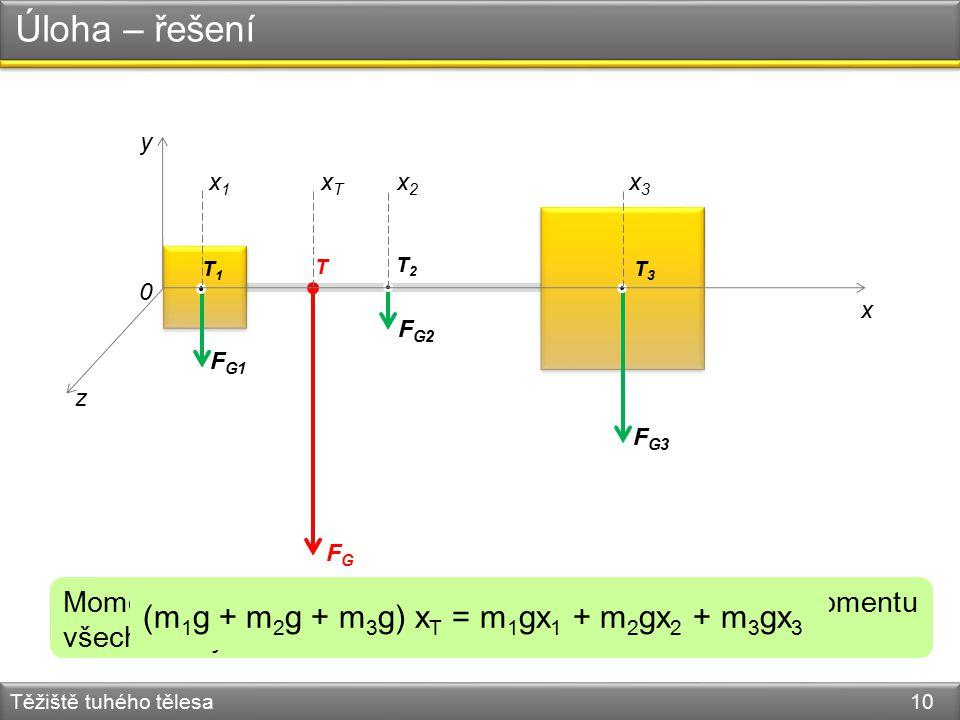 Úloha – řešení Těžiště tuhého tělesa 10 T1T1 T2T2 T3T3 F G1 F G3 F G2 T FGFG x1x1 xTxT x2x2 x3x3 Moment výsledné síly musí být roven výslednému momentu všech tíhových sil vzhledem k téže ose.