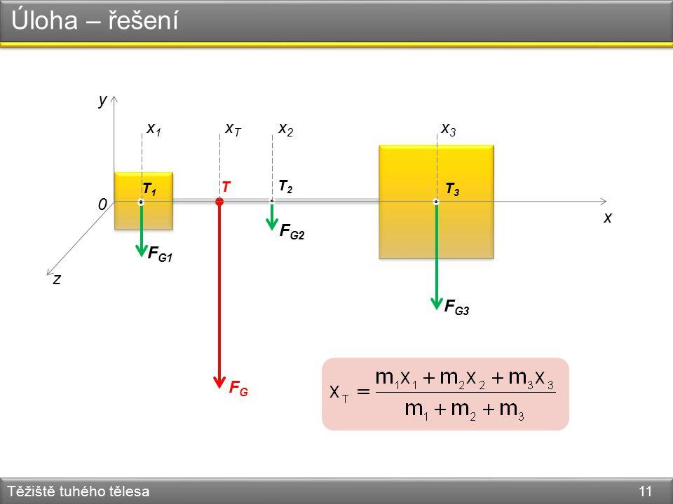 Úloha – řešení Těžiště tuhého tělesa 11 T1T1 T2T2 T3T3 F G1 F G3 F G2 T FGFG x1x1 xTxT x2x2 x3x3 0 y x z
