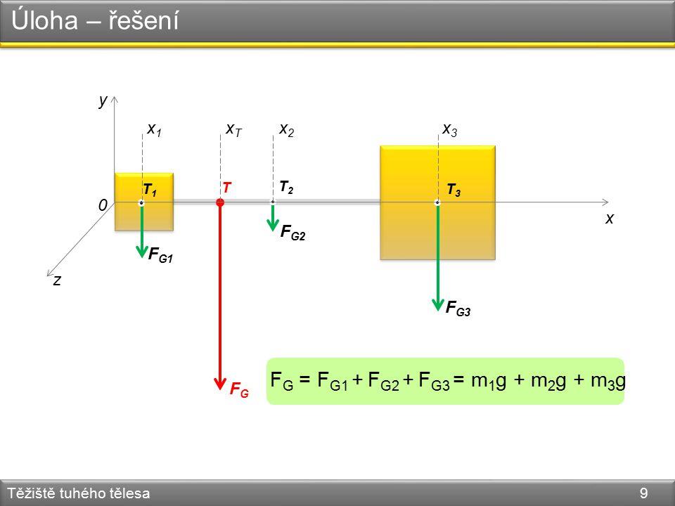 Úloha – řešení Těžiště tuhého tělesa 9 T1T1 T2T2 T3T3 F G1 F G3 F G2 T FGFG x1x1 xTxT x2x2 x3x3 F G = F G1 + F G2 + F G3 = m 1 g + m 2 g + m 3 g 0 y x z