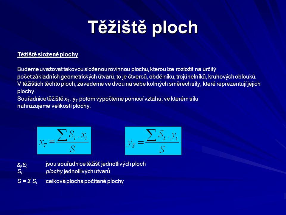 Těžiště ploch Doporučený postup řešení 1.1. Složenou plochu vhodně umístíme do I.